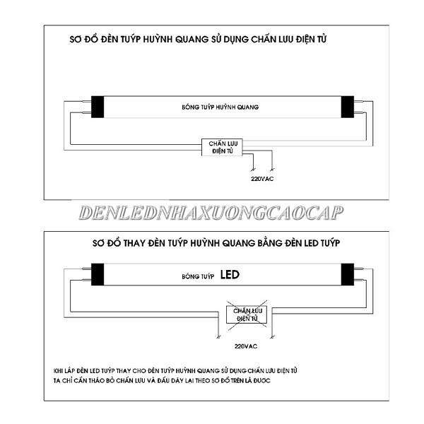 Cách lắp đèn led tuýp vào chấn lưu điện tử