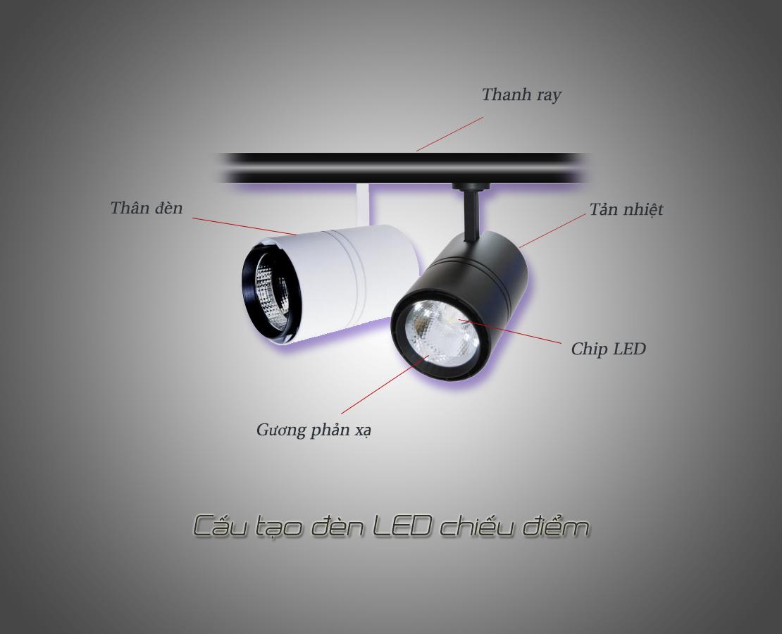 Cấu tạo đèn LED rọi ray